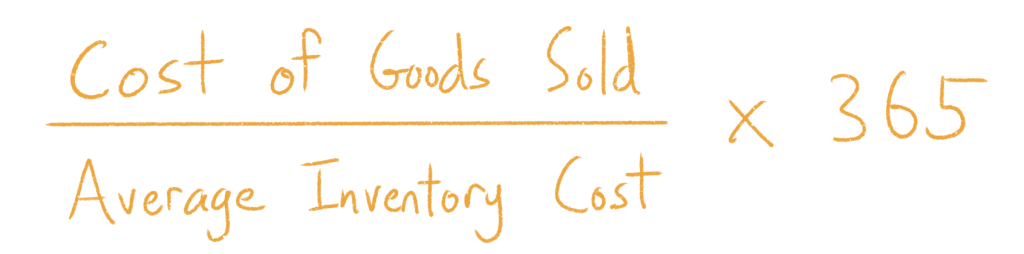 Cost of Goods Sold divided by Average Inventory Cost, times 365