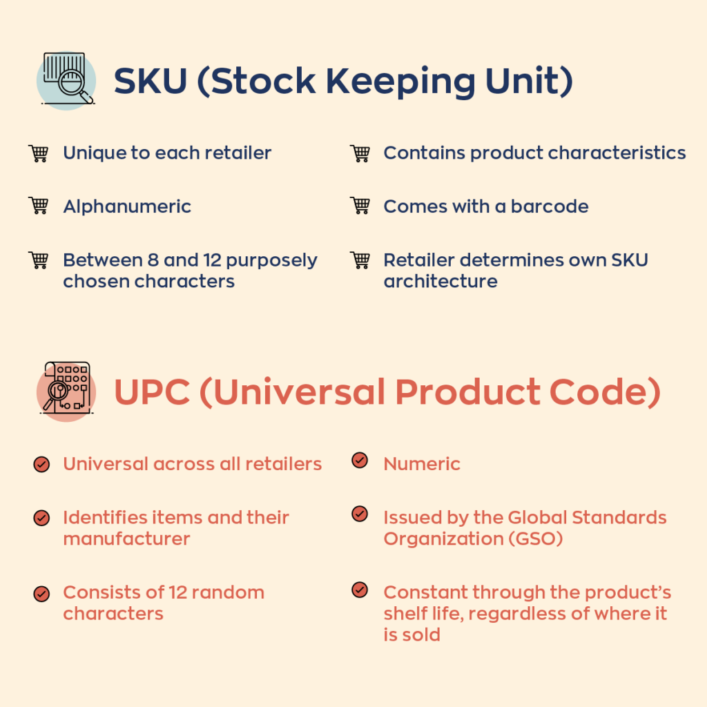 SKU (Stock Keeping Unit) ●  Unique to  each retailer ●  Alphanumeric ●  Between 8 and 12 purposely chosen characters ●  Contains product characteristics ●  Comes with a barcode ●  Retailer determines own SKU architecture UPC (Universal Product Code) ●  Universal across all retailers ●  Numeric ●  Consists of 12 random characters ●  Identifies items and their manufacturer ●  Issued by the Global Standards Organization (GSO) ●  Constant through the product's shelf life, regardless of where it is sold[1]