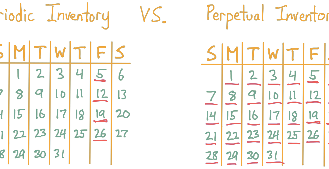 Periodic vs. perpetual inventory