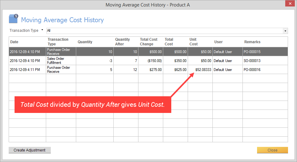 Moving Average Cost History